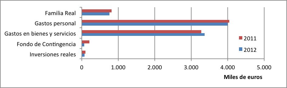 Inicio Información Económica Presupuestaria Y Estadística